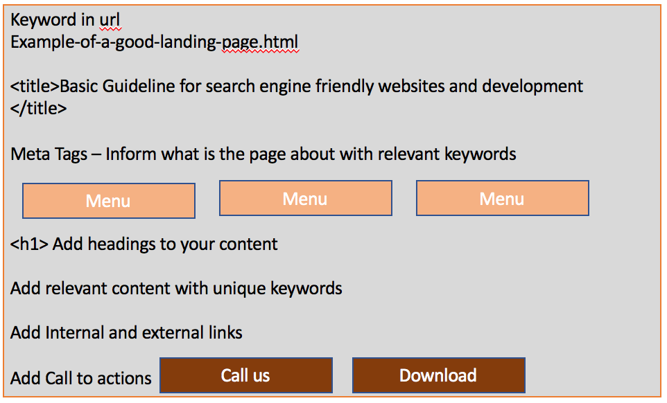 SEO friendly landing page example