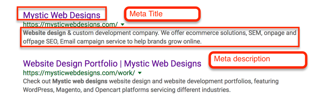 metadata is important for SEO